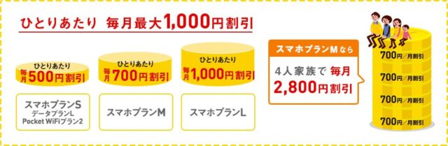 Y!mobile_おうち割