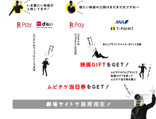 ムビチケ当日券&映画GIFT利用方法